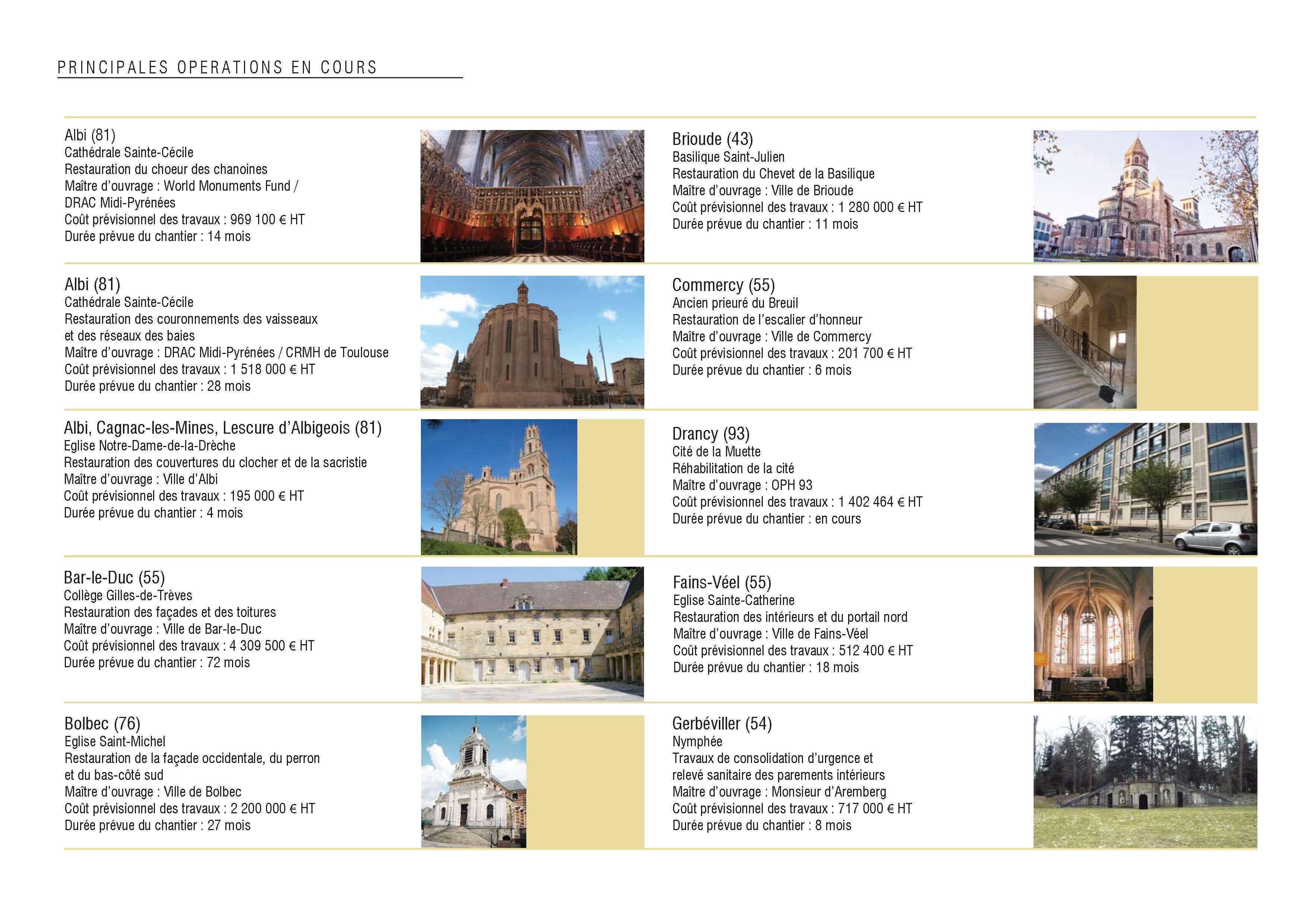 Ressources archives agence pierre yves caillault acmh for Architecte en chef des monuments historiques